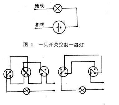电工论坛 69 电工技术交流 69 电工基础知识 69 电灯开关接线图