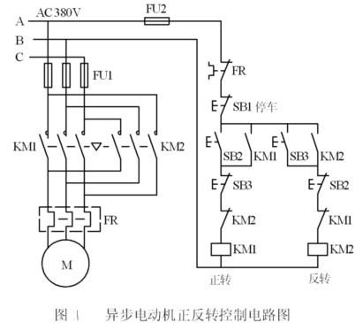 三相异步电动机正反转控制电路图原理