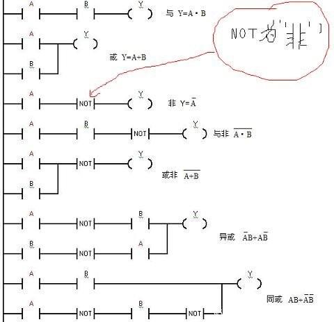 反接制动电路图以及梯形图语言