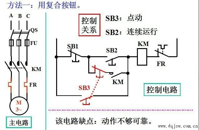 三相异步电动机点动 连续运行电气控制电路图