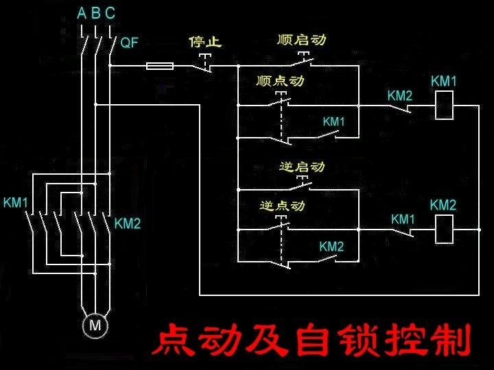 三相电动机点动及自锁控制电路图