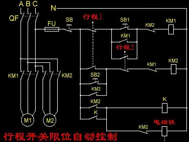 三相电动机行程开关限位自动控制电路图