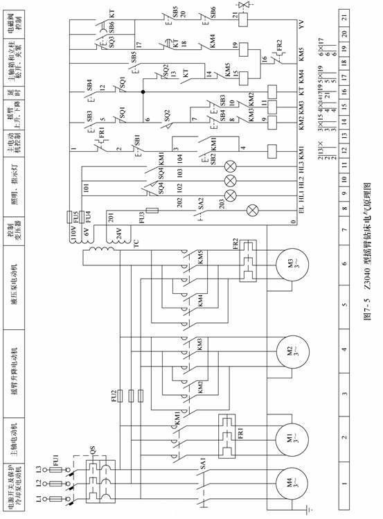 z3040型摇臂钻床电气控制电路 - 电路图分享 电工论坛