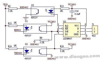 作为一种常用的通讯接口器件,RS-485/RS-422 芯片可以在许多半导体公司中找到对应的型号,比如ADI 公司(器件前缀为ADM)。大部分工业RS-485总线的客户应用如下的电路连接方式如图所示,其485电路主要由2或3个快速光耦,RS-485收发器件以及隔离电源模块组成,优点是连接简单,价格便宜,缺点是用的器件较多,占用的PCB面积大,而且光电耦合器的在速度限制、功耗以及LED老化上受到限制。