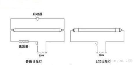 4线日光灯镇流器接线图 - 电路图分享 电工论坛