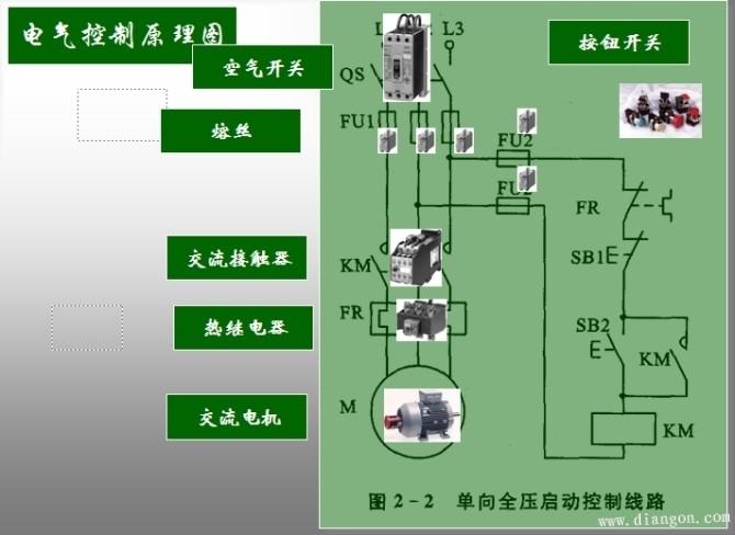 三相电动机单向运行控制线路