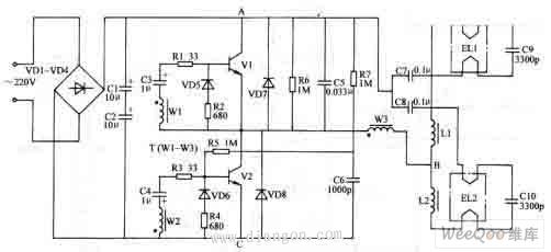 电路中,整流滤波电路由整流二极管VD1一V D4和滤波电容器C1、C2组成;高频振荡器由晶体管vi、V2、电阻器R1一R7、电容器C3、C4、C6、二极管VD5一V D8和高频变压器T(W1一W3绕在同一磁环上,组成一个高频变压器)组成;输出电路由扼流圈L1、L2和电容器CL-C10组成。   通电后,交流220V电压经VD1一V D4整流和Cl、C2滤波后,在A、C两端产生约280V的直流电压,作为高频振荡器的工作电源。晶体管V1、V2在电容器C3、C4、C6一C10和T的W1一W3绕组的作用下