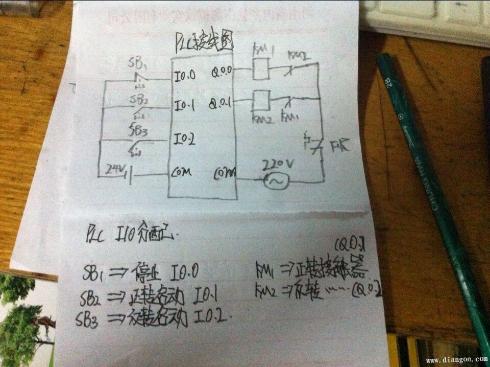 求助plc编程电动机正反转