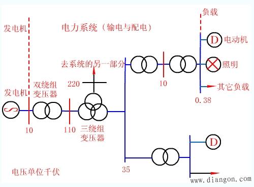电力系统示意图 - 电路图分享 电工论坛