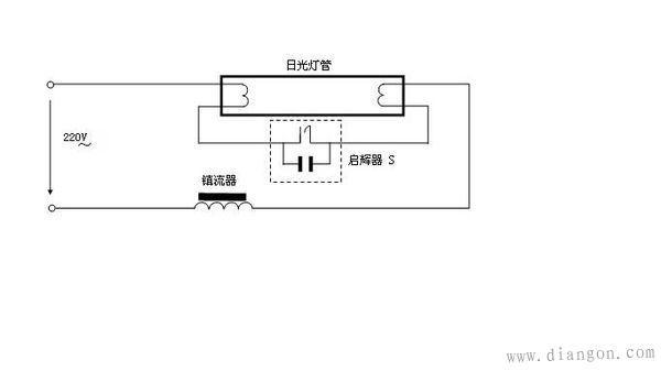 接触器点动自锁接线图 • 日光灯的工作原理 • 一灯