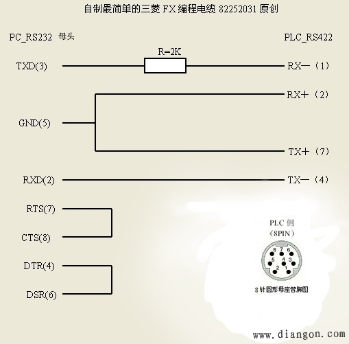 1:用siemens的ppi编程电缆  2:用rs232/485转换器,485与plc的ppi口的
