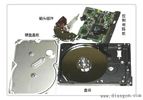 硬盘的控制电路:位于硬盘背面,将背面电路板的安装螺丝拧下,翻开控制