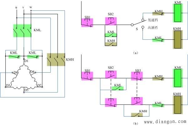 电工论坛 69 电工技术交流 69 电路图分享 69 双速电动机高低速