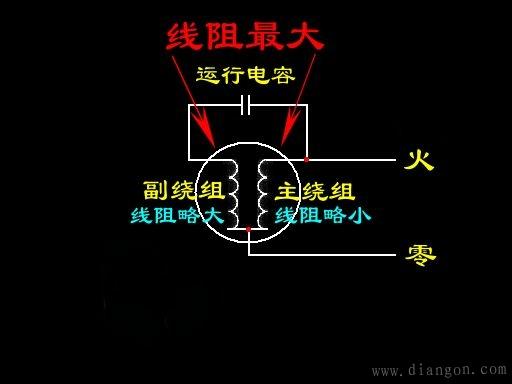 吊扇调速电路,按图接线即可。 吊扇拆下来估且分为两个部份: 一为吊扇主体,二为吊扇的启动电容。 首先把吊扇清理了一遍,老吊扇灰尘积了许多,清理干净也有利与后序的修理。 清理吊扇主要是将扇叶洗涮一遍,可适当加洗洁净清洗污垢; 拆开电机,在轴承及转动部份加少许润滑油,然后拧紧。 检查启动电容 启动电容是当再启动时提供启动转矩的。也就是用来分相的,目的是使两个饶组中的电流产生近于90的相位差,以产生旋转磁场。三相电中,每两相之间的电流本身就有相位差,不用分相。 电容感应式电机有两个绕组,即启动绕组和运行绕组。两