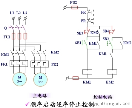 三相异步电动机全压启动控制 - 电路图分享 电工论坛
