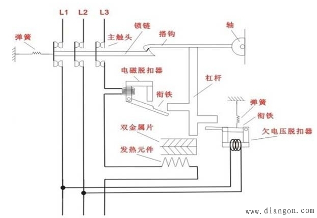 空气开关型号 1、DZ5系列塑料外壳式空气开关适用于交流50HZ、380V、额定电流自0.15A至50A的电路中。 2、DZ10系列塑壳空气开关适用于交流50HZ、380V或直流220V以及以下的配电线路中,用来分配电能和保线路及电源设备的过载、欠电压和短路,以及在正常工作下不频繁分断和接通线路之用。 3、DZ12系列塑壳空气开关,体积小巧,结构新颖、性能优良可靠。主要装在照明配电箱中,用于宾馆、公寓、高层建筑、广场、航空港、火车站和工商企业等单位的交流50HZ单相230V。 4、DZ15系列塑料外壳式空