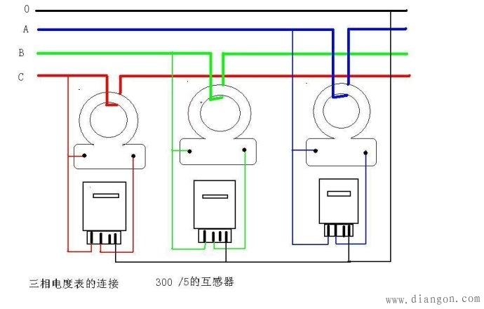 三相四线制有功电度表电流互感器接线图