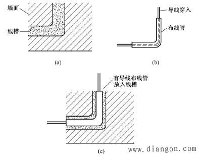电工暗线安装设计图解
