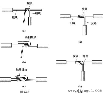 常用导线的连接方法_电线连接方法_电线接线缠绕方法_桃花色综合影院图片