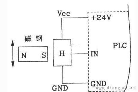 霍尔接近开关用于数控机床plc电路图