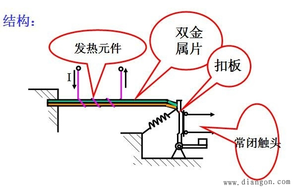 热继电器功能,工作原理,结构,符号