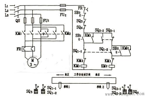行程开关sq1→sq1-2后闭合,sq1-1分断→km1线圈失电→km1互锁触头恢复