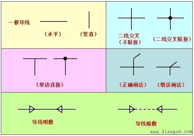 建筑电气符号图例 - 电工基础知识 电工论坛