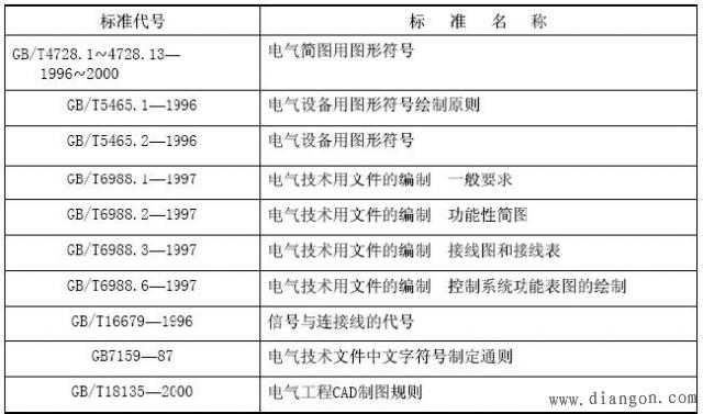 建筑电气图纸符号大全 - 电工基础知识 电工论坛