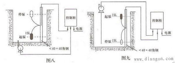 污水泵控制箱接线原理