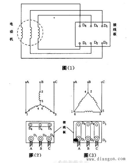 星形接法的绕组相电压为220v,三角形的为380v,所以星形接法时电机起动