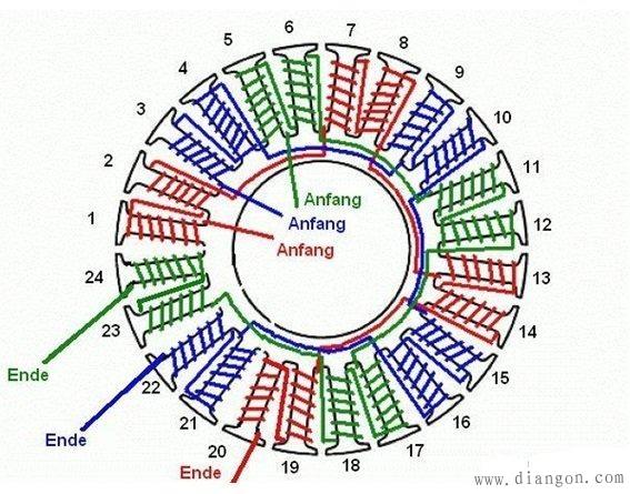 三相异步电动机定子线圈的缠绕方法