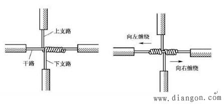 电线接法_电线的接法_电线接头接法图解