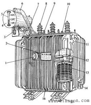 电力变压器内部结构示意图