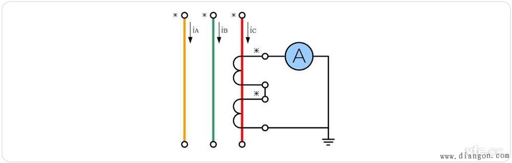 电流互感器的一次侧电流是从P1端子进入,从P2端子出来;即P1端子连接电源侧,P2端子连接负载侧。   电流互感器的二次侧电流从S1流出,进入电流表的正接线柱,电流表负接线柱出来后流入电流互感器二次端子S2,原则上要求S2端子接地。   注:某些电流互感器一次标称,L1、L2,二次侧标称K1、K2。