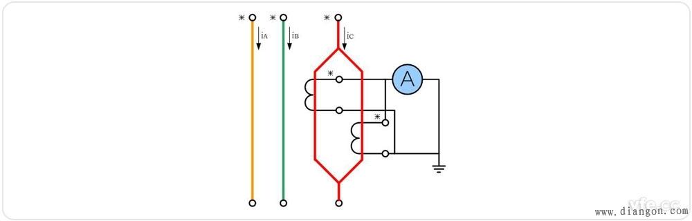 进入电流表的正接线柱,电流表负接线柱出来后流入电流互感器二次端子