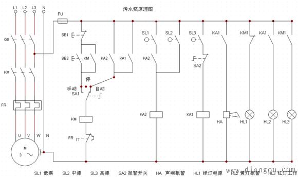 电工论坛 69 电工技术交流 69 电路图分享 69 污水泵控制电气