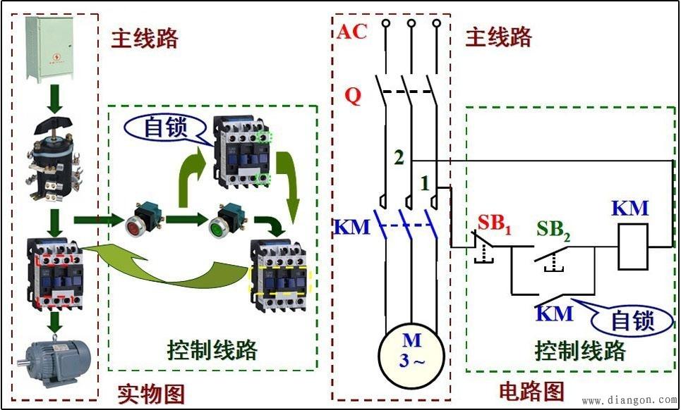 电工论坛 69 电工技术交流 69 电路图分享 69 电动机直接启动