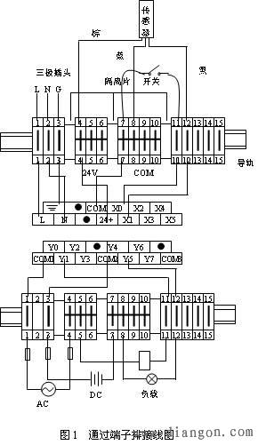 plc通过端子排与外围设备连接的示意图