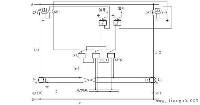 双回线横联差动保护装置是由电流启动元件和功率方向元件组成,图a中,功率方向继电器KPD1和KPD2的电流线圈与电流继电器KA串联接于双回线的电流差上。功率方向继电器KPD1与KPD2加进同一电压(接母线电压互感器),但极性相反。在I1>I2(即同一回线上发生故障)时,左边的方向继电器KPD1的转矩为正,而右边的方向继电器KPD2的转矩为负;反之,在I2>I1 (即另一回线上发生故障)时,KPD2的转矩为正,KPD1的转矩为负。这样两回线路中任一回线路上发生故障时,电流继电器KA均启动保护装置,