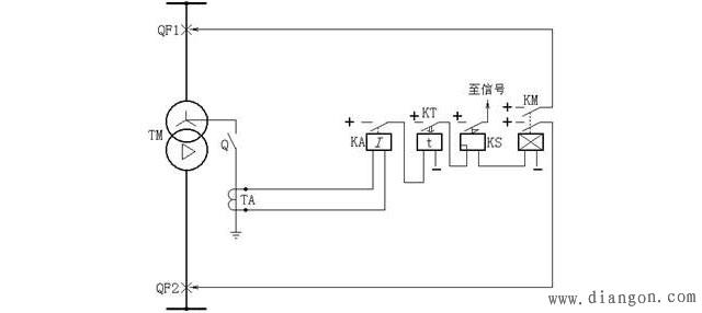 对大电流接地系统中的变压器装设的接地零序电流保护,作为变压器主保护的后备保护及相邻元件接地短路的后备保护。 如图所示:正常情况下,3Io=0,TA中没有电流通过,零序电流保护不动作发生接地短路时出现零序电流,当它大于保护的动作电流时,电流继电器KA动作,经KT延时后,跳开变压器两侧断路器。零序电流保护的动作电流,应大于该侧出线零序电流保护后备段的动作电流。保护的动作时限也要比后者大一个t。