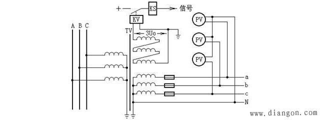 小电流接地系统交流绝缘监视的原理接线图 - 电路图