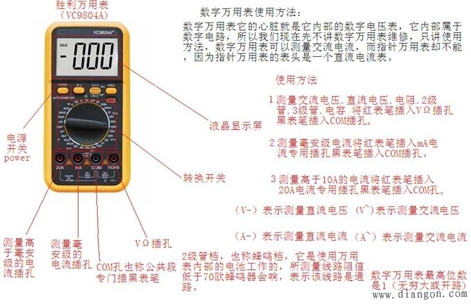数字万用表内部的电路测量电压是电阻串联分压,测量电流时电阻并联分