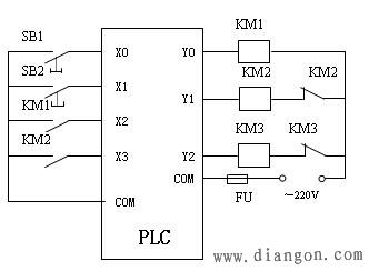 69 plc论坛 69 plc控制星三角启动  (2) 三菱plc接线图   按照(图