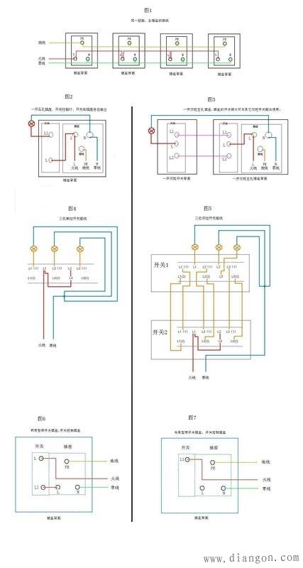 69 单开三控如何接线    单开三控开关是指一个开关上面有三个按钮