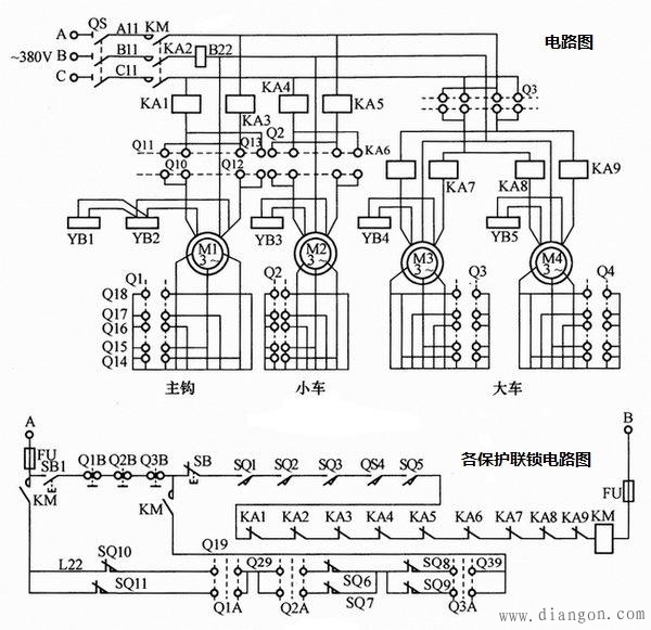 主电路分析图中各电动机采用转子回路串电阻来调速,且直接由凸轮控制器来控制,各台电动机的调速方法都一样。下面以吊钩驱动电动机M1为例分析其工作过程。 M1的正反转控制采用凸轮控制器Q1的Q10、Q12和Q11、Q13来实现,当扳到提升方向时,Q10、Q12闭合,使电动机M1正转,反之则Q11、Q13闭合,电动机反转。 扳动控制器Q1于上升第一挡位置,电动机的转子全电阻串入,进行正方向起动。由于转子电阻大,其值大于Smax=1时转子的电阻值。而起动力矩比较小,可用来收紧钢绳,在轻载时也可提升负载。如果负载阻力