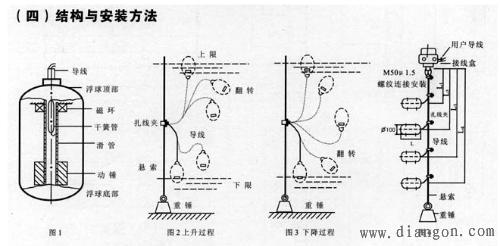 水泵自动控制接线图