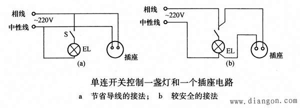 带开关插座安装图解_两联开关插座安装图解