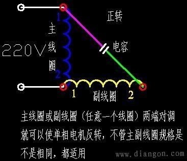 单相电动机正反转 接触器接线图
