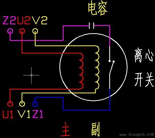 以上两个图,一般的常规单相电机都可以用,不论他的主线圈与副线圈的参数一样不一样, 另外还有一种单相电机,工作中需要他正反转,但是采用上面的办法,比较麻烦,实现自动控制,器件需要也多,所以就出现了,不分主副线圈的单相电机,就是主副线圈的参数一样,这种不分主副线圈的单相电机,除了用上面的这个办法外还可以这样 (只适用于不分主副线圈的电机,各位看清楚了。如果单相电机两个线圈的外观上,明显不一样,就不能采用此方法,切记切记)