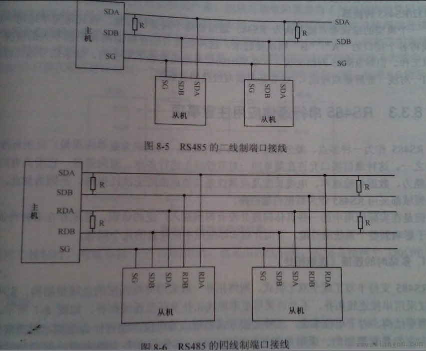 RS485接口组成的半双工网络,一般是两线制(以前有四线制接法,只能实现点对点的通信方式,现很少采用),多采用屏蔽双绞线传输。这种接线方式为总线式拓朴结构在同一总线上最多可以挂接32个结点。在RS485通信网络中一般采用的是主从通信方式,即一个主机带多个从机。很多情况下,连接RS-485通信链路时只是简单地用一对双绞线将各个接口的A、B端连接起来。RS485接口连接器采用DB-9的9芯插头座,与智能终端RS485接口采用DB-9(孔),与键盘连接的键盘接口RS485采用DB-9(针)。 两线制 就是